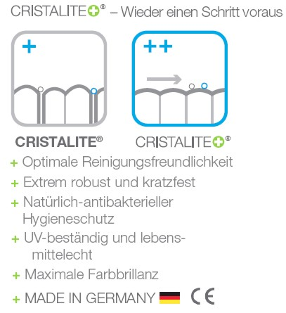 Schock Spüle Material : schock primus d 100 cristalite granitsp le d 100 d100 prid100a spuelen ~ Frokenaadalensverden.com Haus und Dekorationen